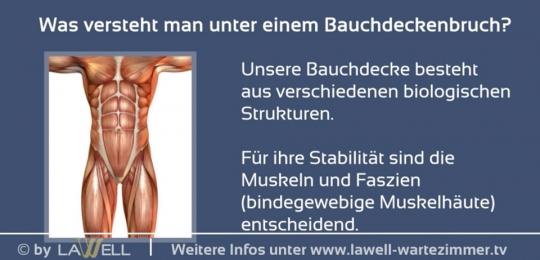 Behandlung des Baubeckenbruchs